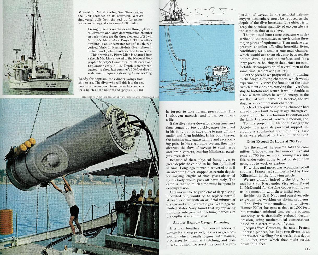 May 1963 NATIONAL GEOGRAPHIC Magazine INDIA