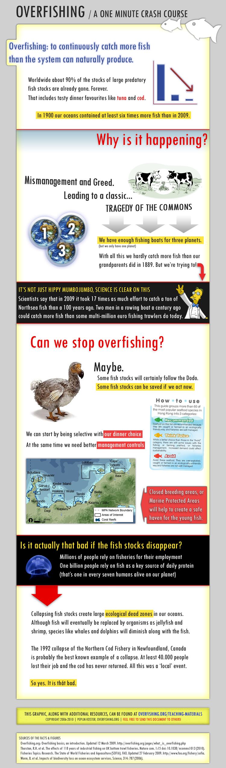 Overfishing, infographic about overfishing in one minute